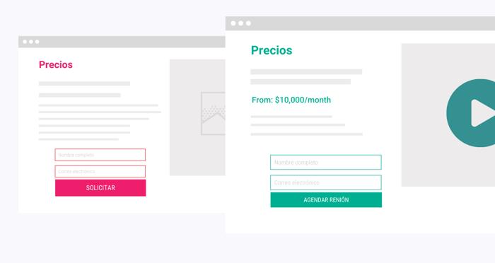 Precios y costos: por qué crear contenidos para abordarlos
