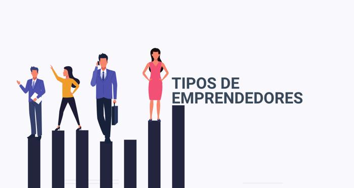 Tipos de emprendedores + ejemplos