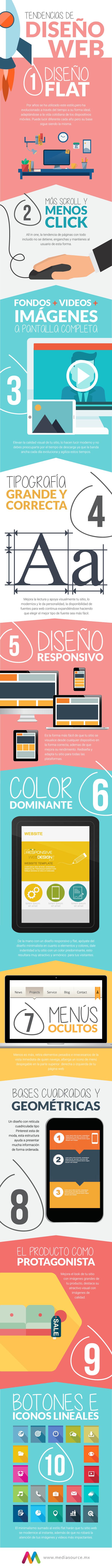 Tendencias de diseño web
