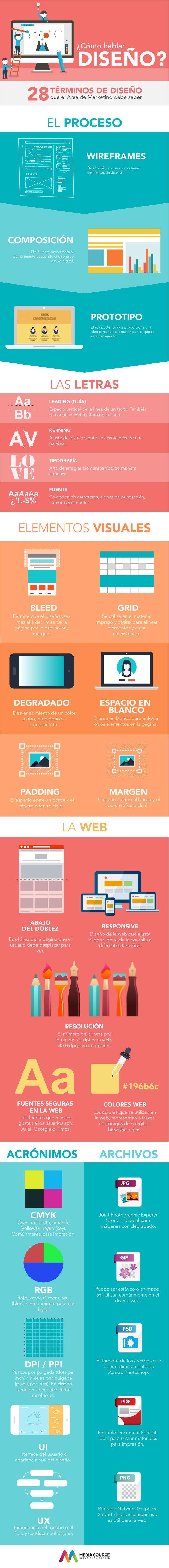 infografía-diseno-grafico-marketing