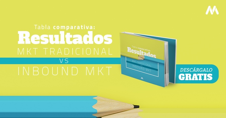Inbound Marketing vs. Marketing tradicional