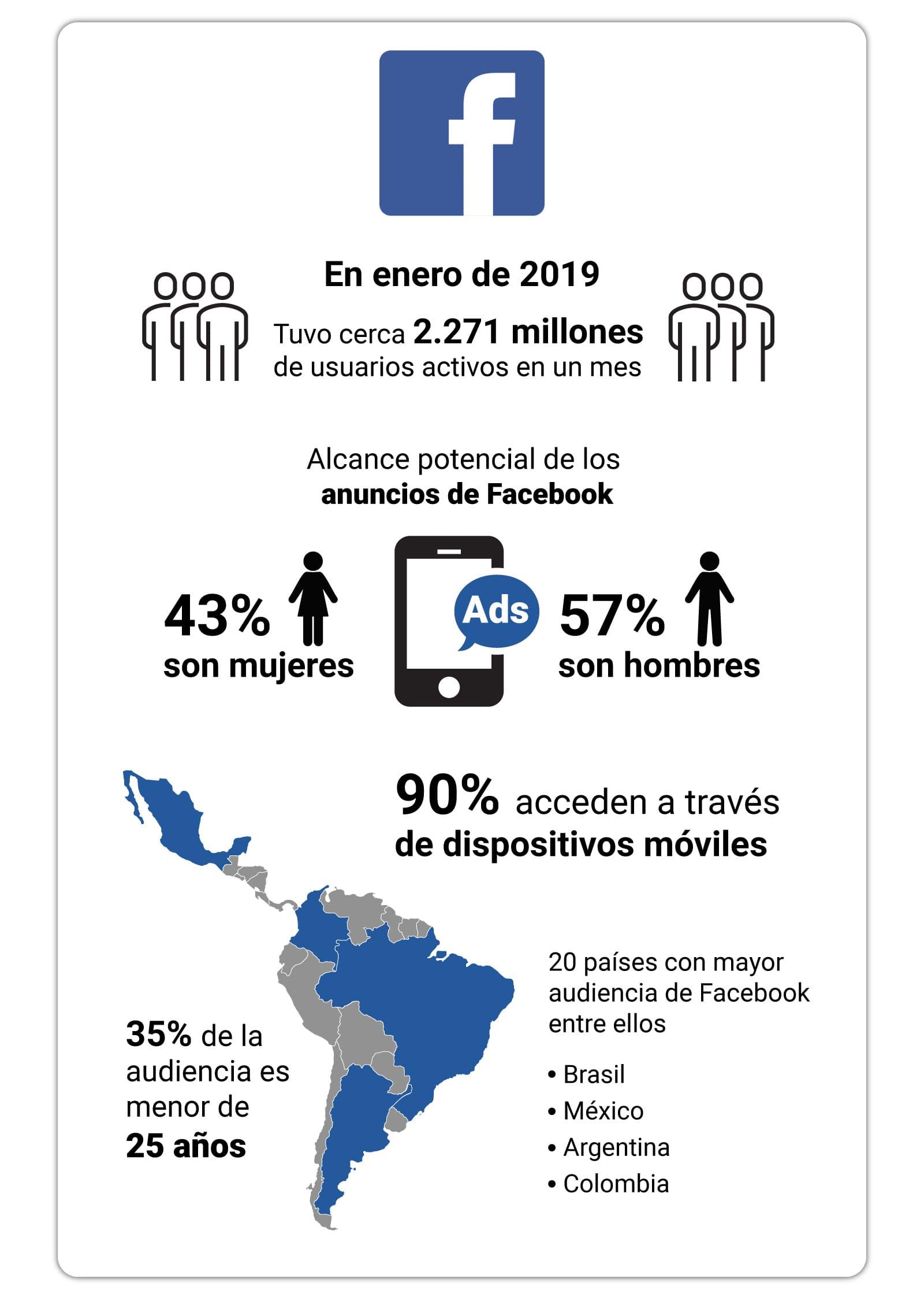 art4-02-facebook-infografia