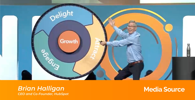 Flywheel: la reinvención de Inbound